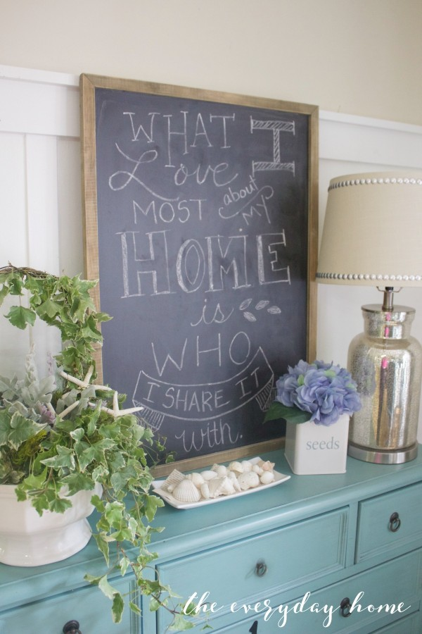 Home Chalkboard   The Everyday Home