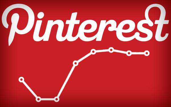 pinterest-analytics-600