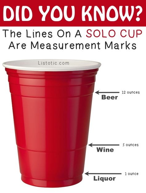 Solo Cups: Did You Know?